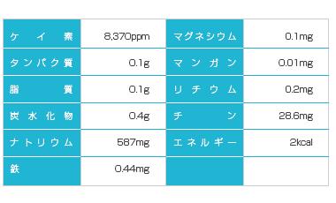 水溶性ケイ素Shingen表